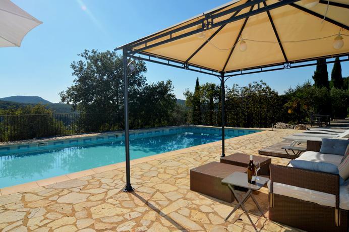 investeren vastgoed Provence Gard Uzès, villa kopen